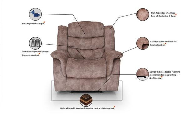 Norris Single Seater Manual Recliner in Fabric