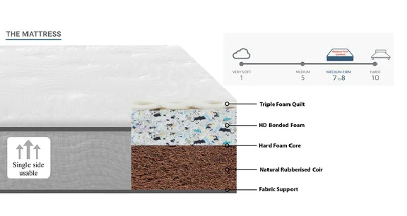 """K&M Ortho Care Rebounded with Coir 4 ft. Size 6"""" Thick Mattress"""